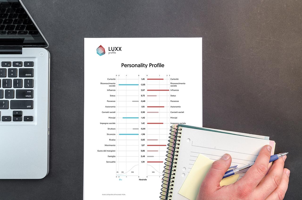 cos'è il luxx profile